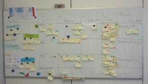 Medizintechnologie.de Kanban Board