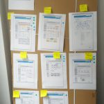 Project oriented Wireframes
